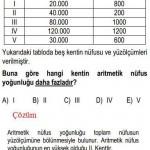 Aritmetik Nüfus Yoğunluğu İle İlgili Çözümlü Sorular KPSS