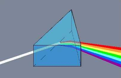Spektrum ve Spektrografi