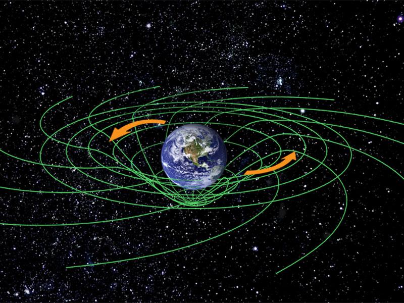 spacetime-frame-dragging